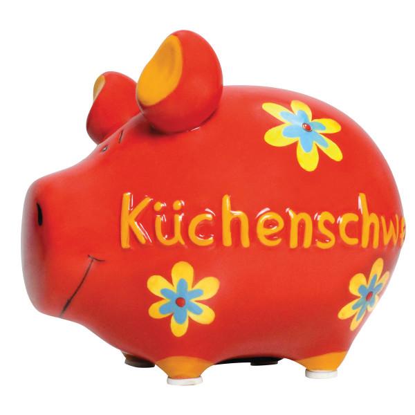 Sparschwein Küchenschwein